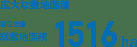 広大な敷地面積 羽田空港総敷地面積 1516ha